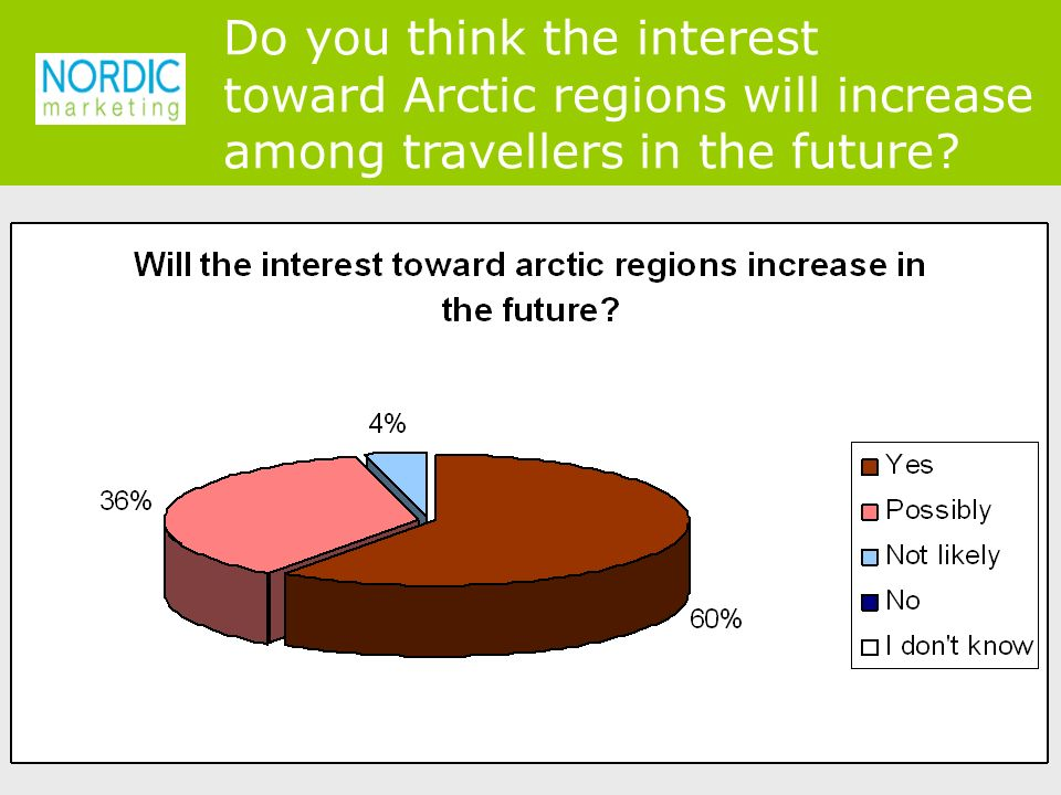 Do you think the interest toward Arctic regions will increase among travellers in the future