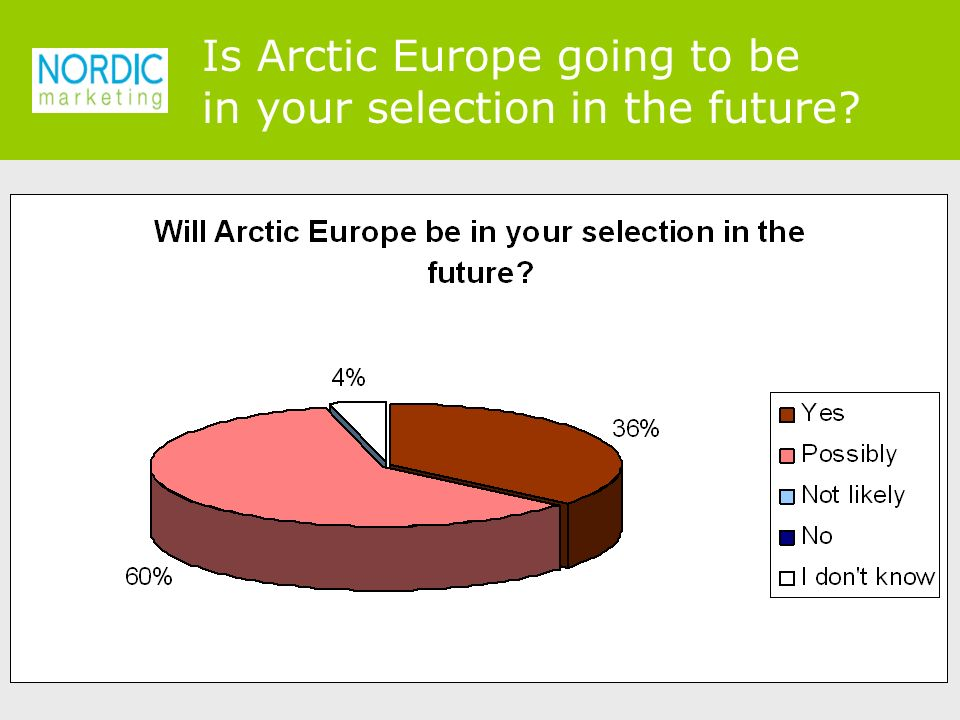 Is Arctic Europe going to be in your selection in the future