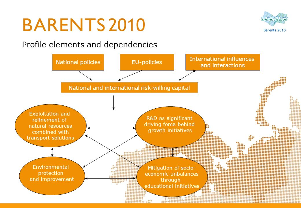 Profile elements and dependencies Exploitation and refinement of natural resources combined with transport solutions R&D as significant driving force behind growth initiatives Environmental protection and improvement Mitigation of socio- economic unbalances through educational initiatives National policiesEU-policies National and international risk-willing capital International influences and interactions