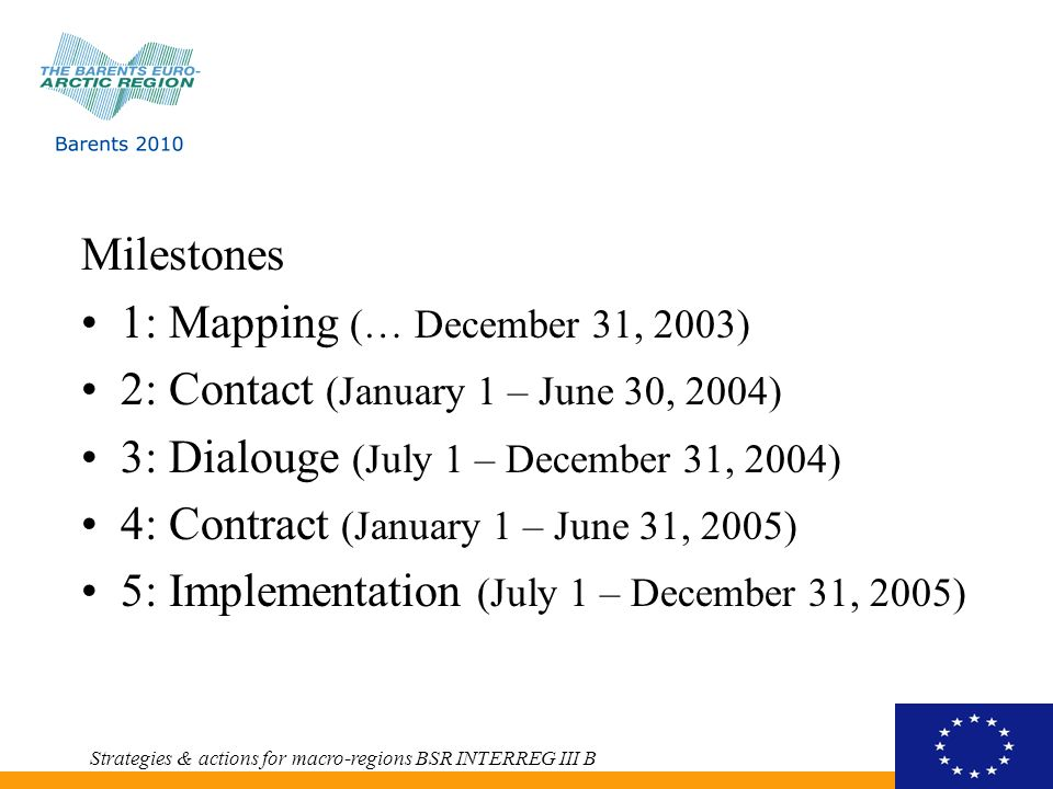 Milestones 1: Mapping (… December 31, 2003) 2: Contact (January 1 – June 30, 2004) 3: Dialouge (July 1 – December 31, 2004) 4: Contract (January 1 – June 31, 2005) 5: Implementation (July 1 – December 31, 2005) Strategies & actions for macro-regions BSR INTERREG III B