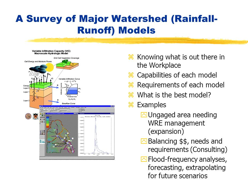 A Survey of Major Watershed (Rainfall- Runoff) Models z Knowing what is out there in the Workplace z Capabilities of each model z Requirements of each model z What is the best model.