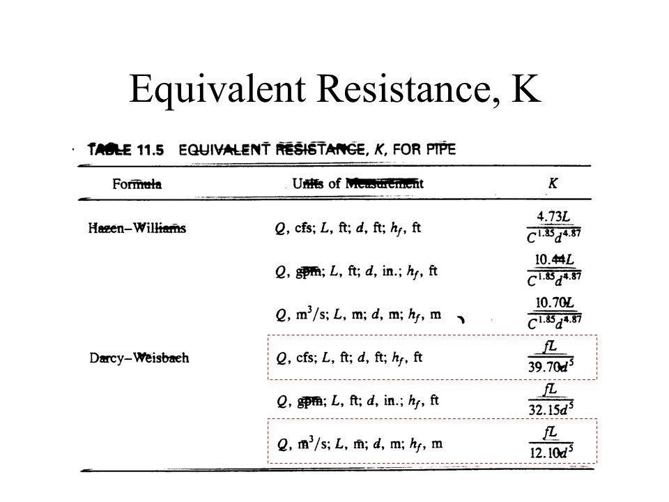Equivalent Resistance, K