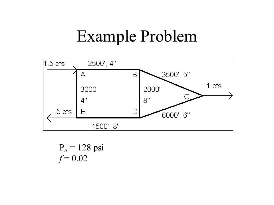 Example Problem P A = 128 psi f = 0.02
