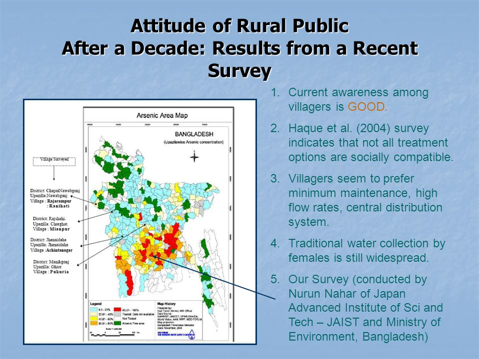 Attitude of Rural Public After a Decade: Results from a Recent Survey 1.Current awareness among villagers is GOOD.