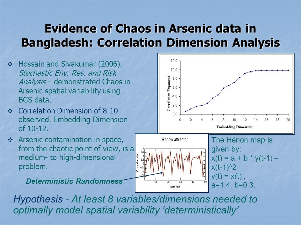 Evidence of Chaos in Arsenic data in Bangladesh: Correlation Dimension Analysis Hossain and Sivakumar (2006), Stochastic Env.