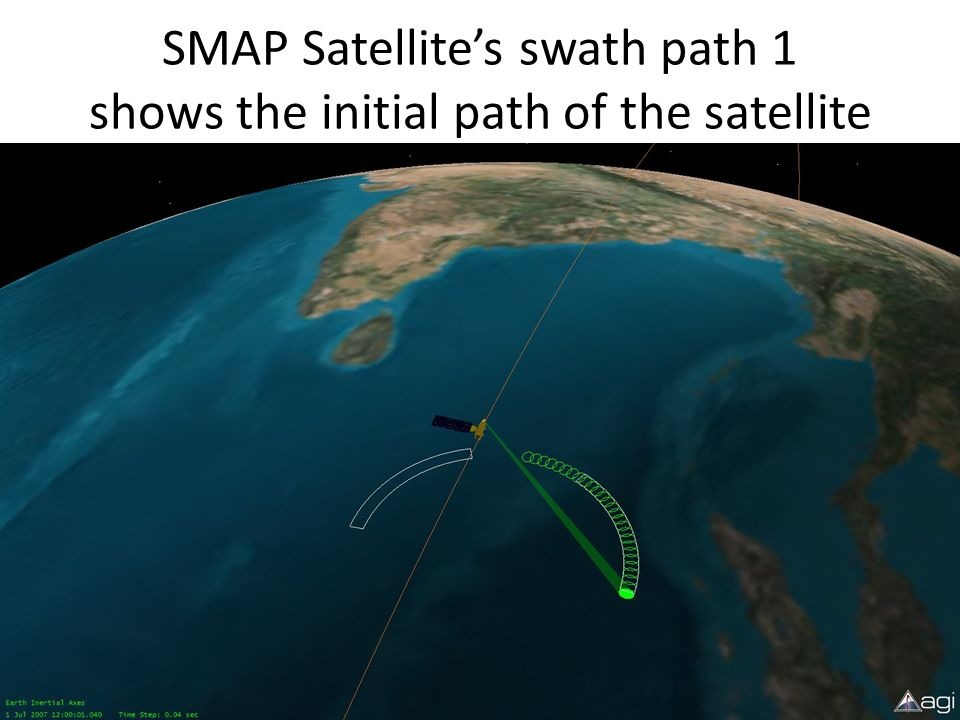 SMAP Satellites swath path 1 shows the initial path of the satellite