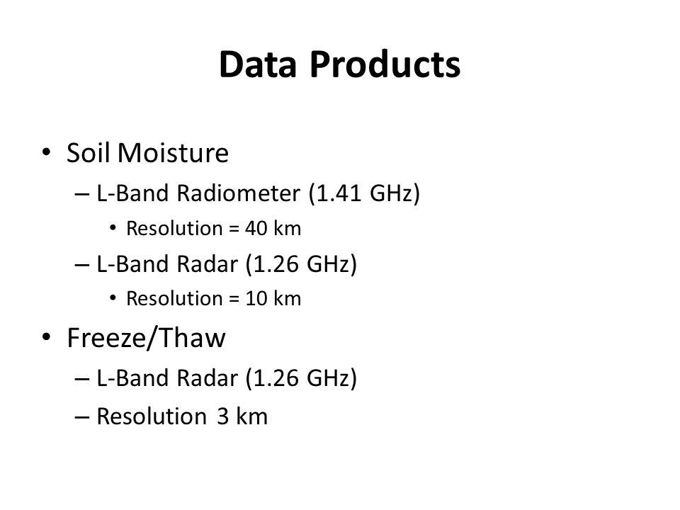 Data Products Soil Moisture – L-Band Radiometer (1.41 GHz) Resolution = 40 km – L-Band Radar (1.26 GHz) Resolution = 10 km Freeze/Thaw – L-Band Radar