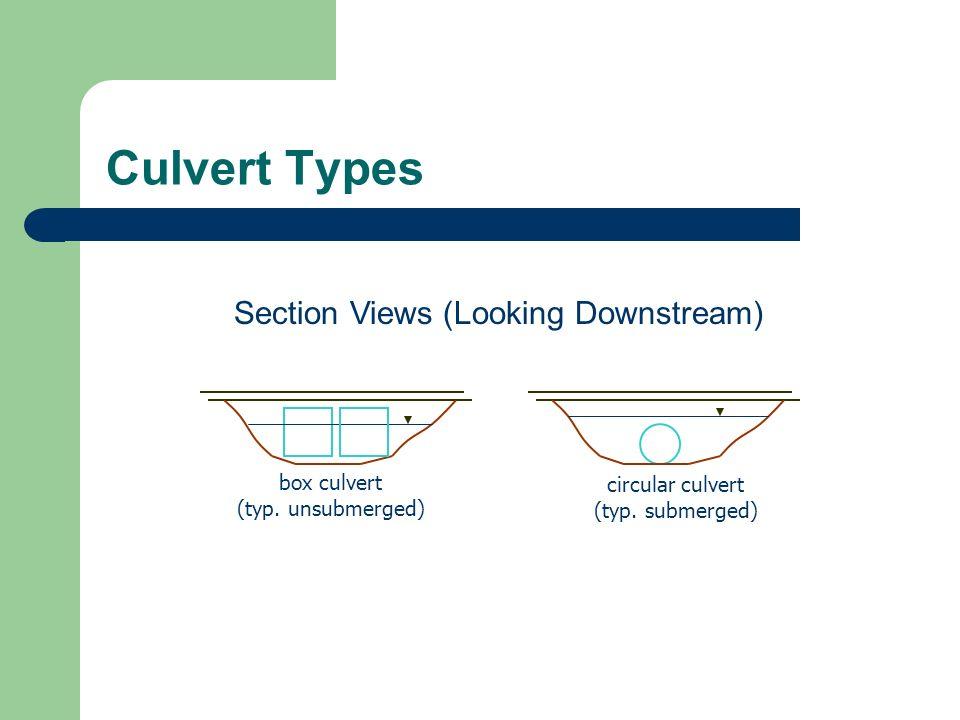 Culvert Types box culvert (typ.unsubmerged) circular culvert (typ.