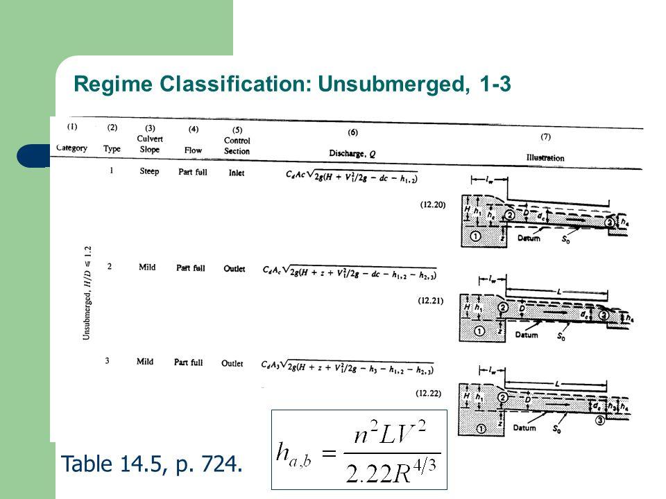 Regime Classification: Unsubmerged, 1-3 Table 14.5, p. 724.