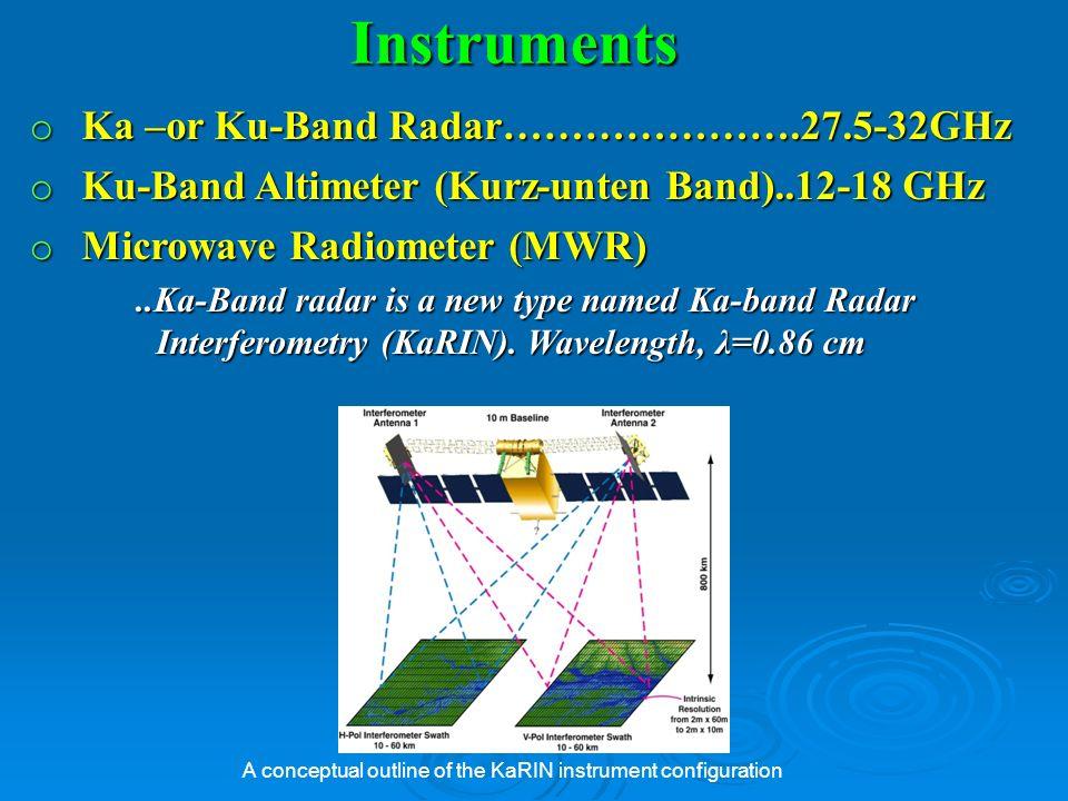 Instruments o Ka –or Ku-Band Radar………………….27.5-32GHz o Ku-Band Altimeter (Kurz-unten Band)..12-18 GHz o Microwave Radiometer (MWR)..Ka-Band radar is a