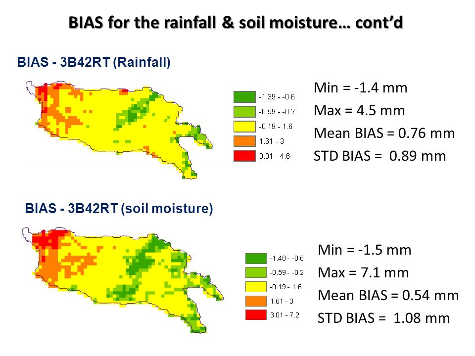BIAS for the rainfall & soil moisture… contd Min = -1.4 mm Max = 4.5 mm Mean BIAS = 0.76 mm STD BIAS = 0.89 mm BIAS - 3B42RT (Rainfall) BIAS - 3B42RT (soil moisture) Min = -1.5 mm Max = 7.1 mm Mean BIAS = 0.54 mm STD BIAS = 1.08 mm