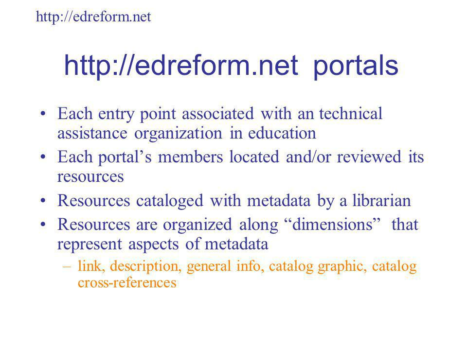 http://edreform.net http://edreform.net portals Each entry point associated with an technical assistance organization in education Each portals members located and/or reviewed its resources Resources cataloged with metadata by a librarian Resources are organized along dimensions that represent aspects of metadata –link, description, general info, catalog graphic, catalog cross-references