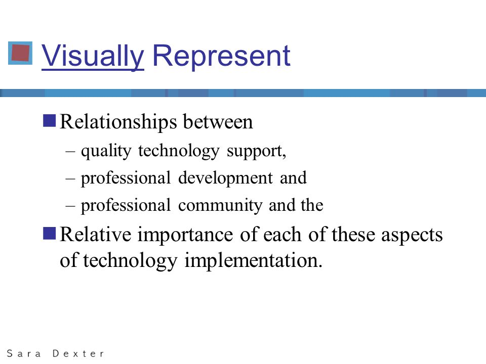 Visually Represent nRelationships between –quality technology support, –professional development and –professional community and the nRelative importance of each of these aspects of technology implementation.