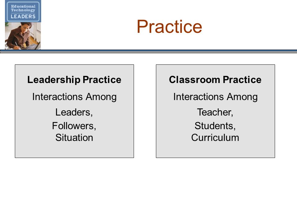 Practice Leadership Practice Interactions Among Leaders, Followers, Situation Classroom Practice Interactions Among Teacher, Students, Curriculum