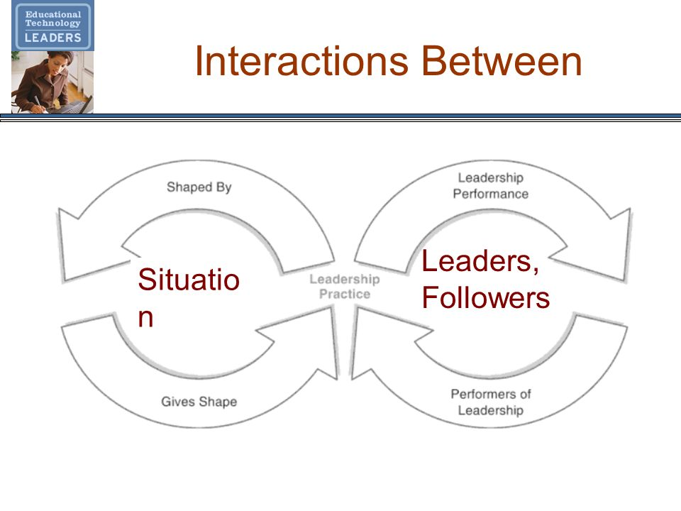 Interactions Between Situatio n Leaders, Followers