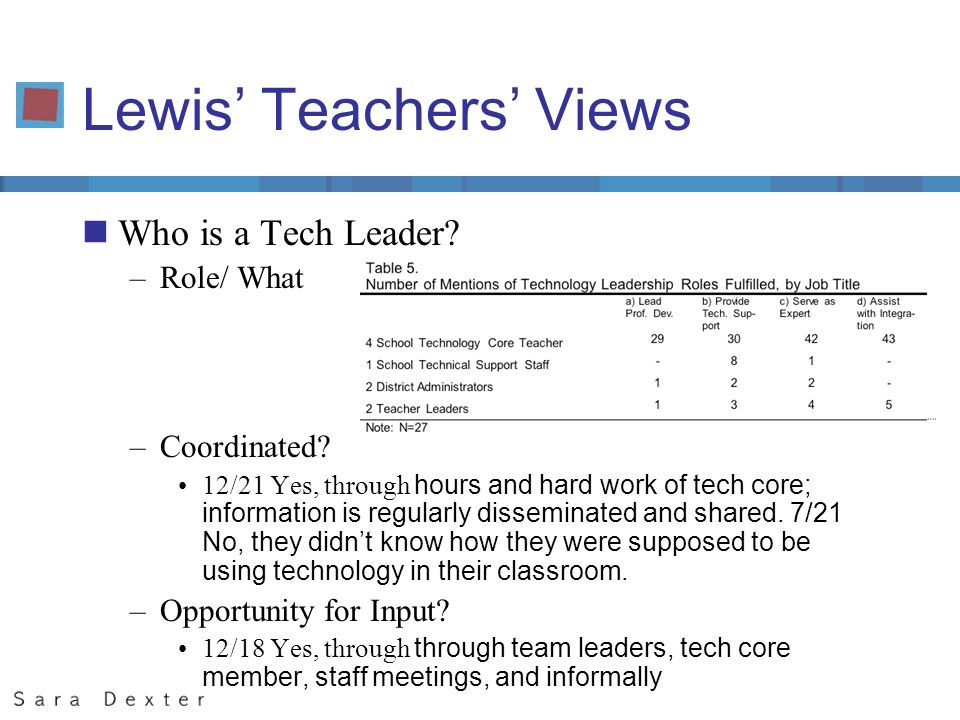 Lewis Teachers Views nWho is a Tech Leader? –Role/ What –Coordinated? 12/21 Yes, through hours and hard work of tech core; information is regularly di