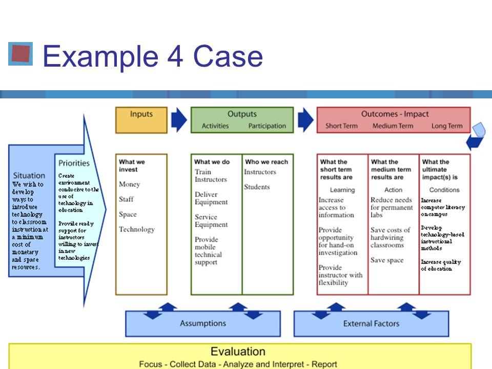 Example 4 Case