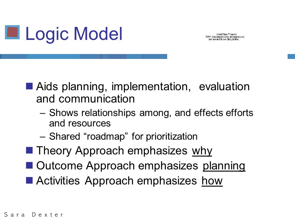 Logic Model Aids planning, implementation, evaluation and communication –Shows relationships among, and effects efforts and resources –Shared roadmap