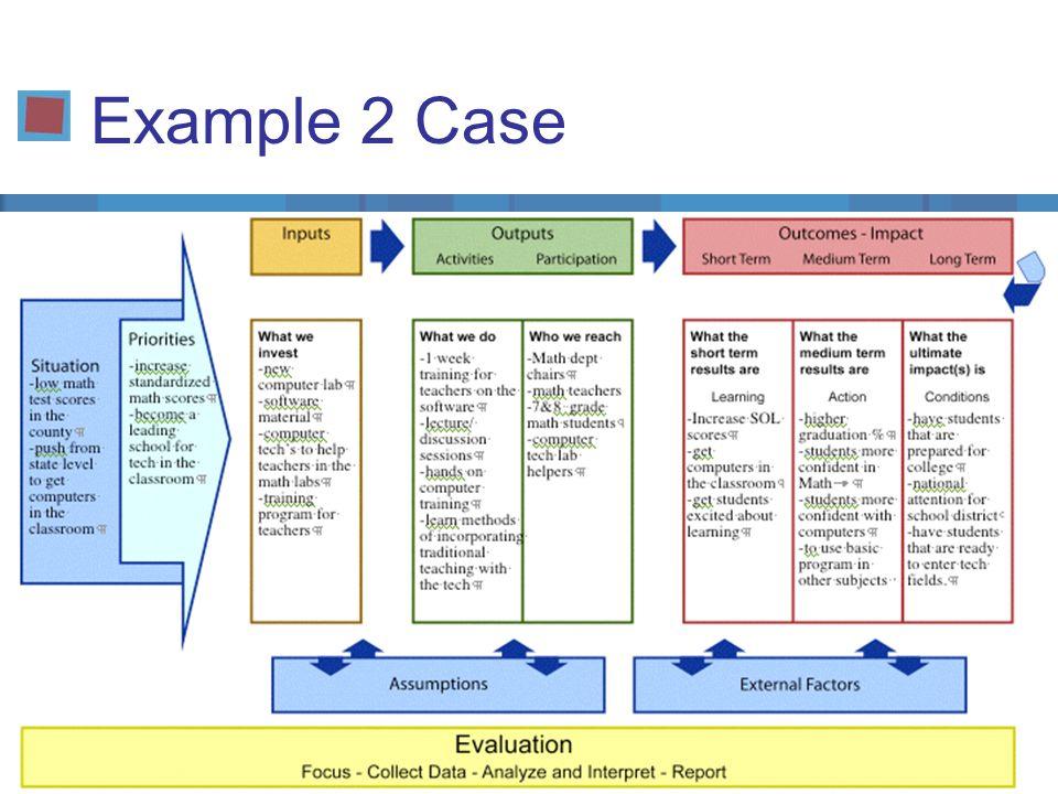 Example 2 Case
