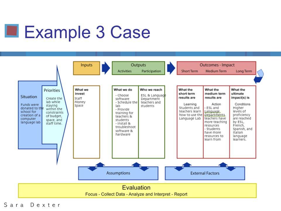 Example 3 Case