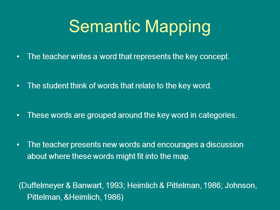Semantic Mapping The teacher writes a word that represents the key concept.