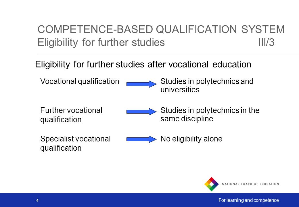 4 For learning and competence COMPETENCE-BASED QUALIFICATION SYSTEM Eligibility for further studiesIII/3 Eligibility for further studies after vocational education Vocational qualificationStudies in polytechnics and universities Further vocational qualification Studies in polytechnics in the same discipline Specialist vocational qualification No eligibility alone
