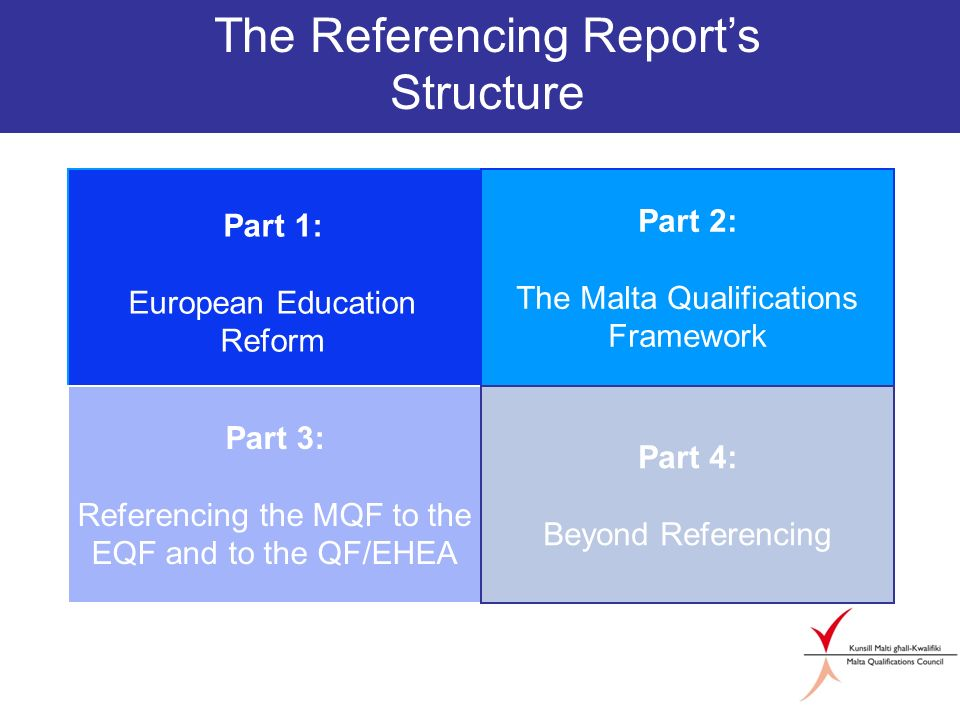 Part 2: The Malta Qualifications Framework Part 3: Referencing the MQF to the EQF and to the QF/EHEA Part 4: Beyond Referencing Part 1: European Education Reform The Referencing Reports Structure