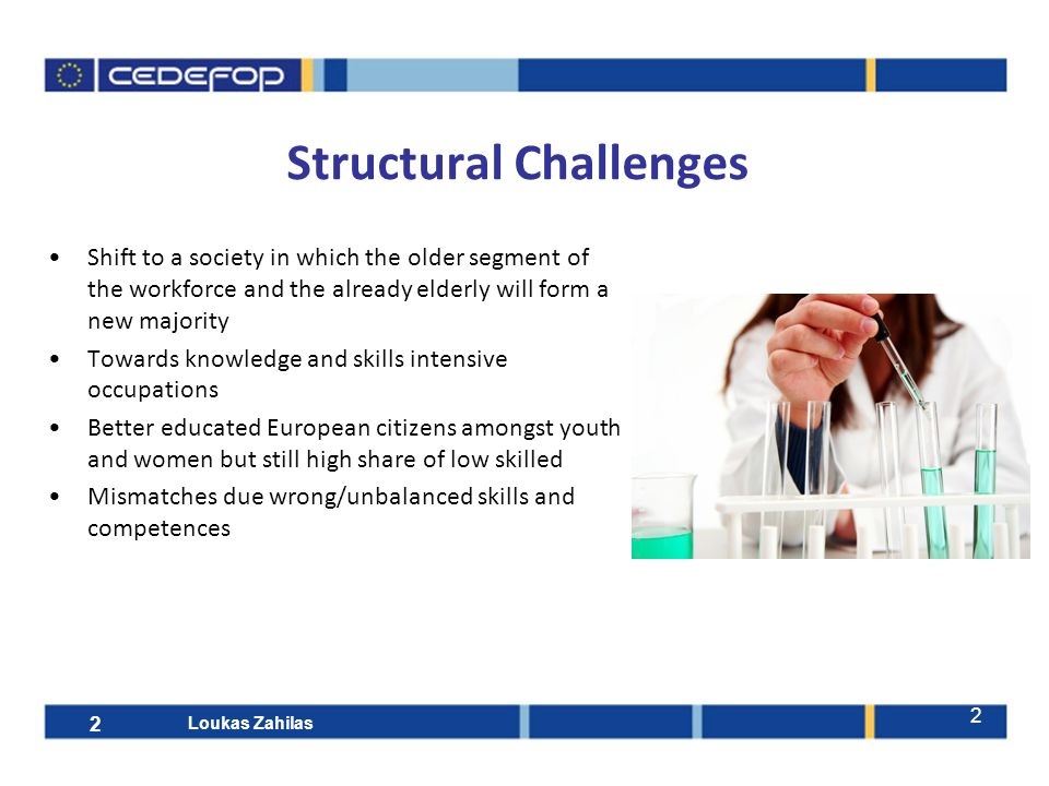 2 Structural Challenges Shift to a society in which the older segment of the workforce and the already elderly will form a new majority Towards knowledge and skills intensive occupations Better educated European citizens amongst youth and women but still high share of low skilled Mismatches due wrong/unbalanced skills and competences Loukas Zahilas 2