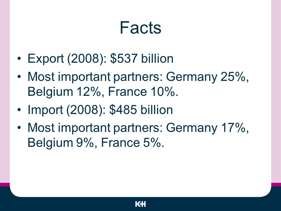 Facts Export (2008): $537 billion Most important partners: Germany 25%, Belgium 12%, France 10%.