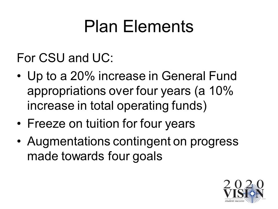 Plan Elements For CSU and UC: Up to a 20% increase in General Fund appropriations over four years (a 10% increase in total operating funds) Freeze on