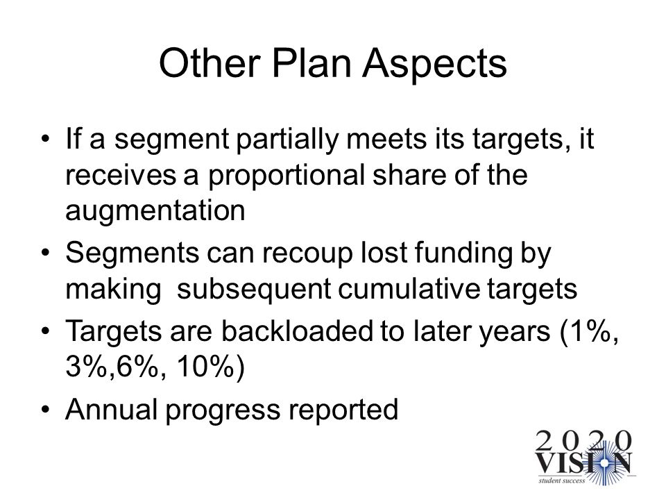 Other Plan Aspects If a segment partially meets its targets, it receives a proportional share of the augmentation Segments can recoup lost funding by
