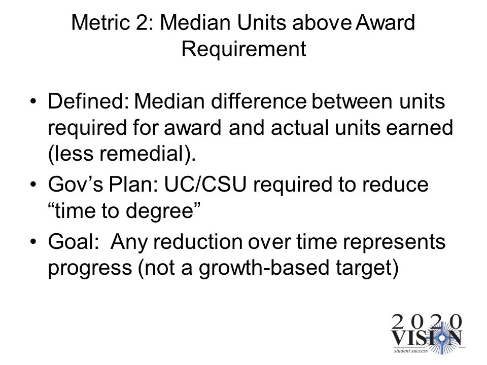 Metric 2: Median Units above Award Requirement Defined: Median difference between units required for award and actual units earned (less remedial). Go