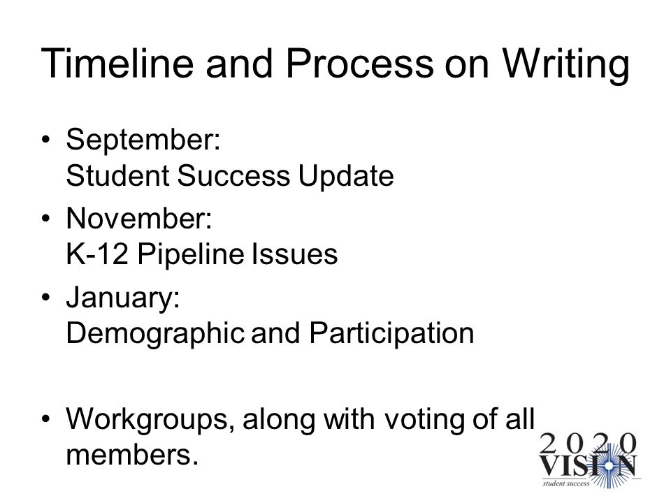 Timeline and Process on Writing September: Student Success Update November: K-12 Pipeline Issues January: Demographic and Participation Workgroups, al