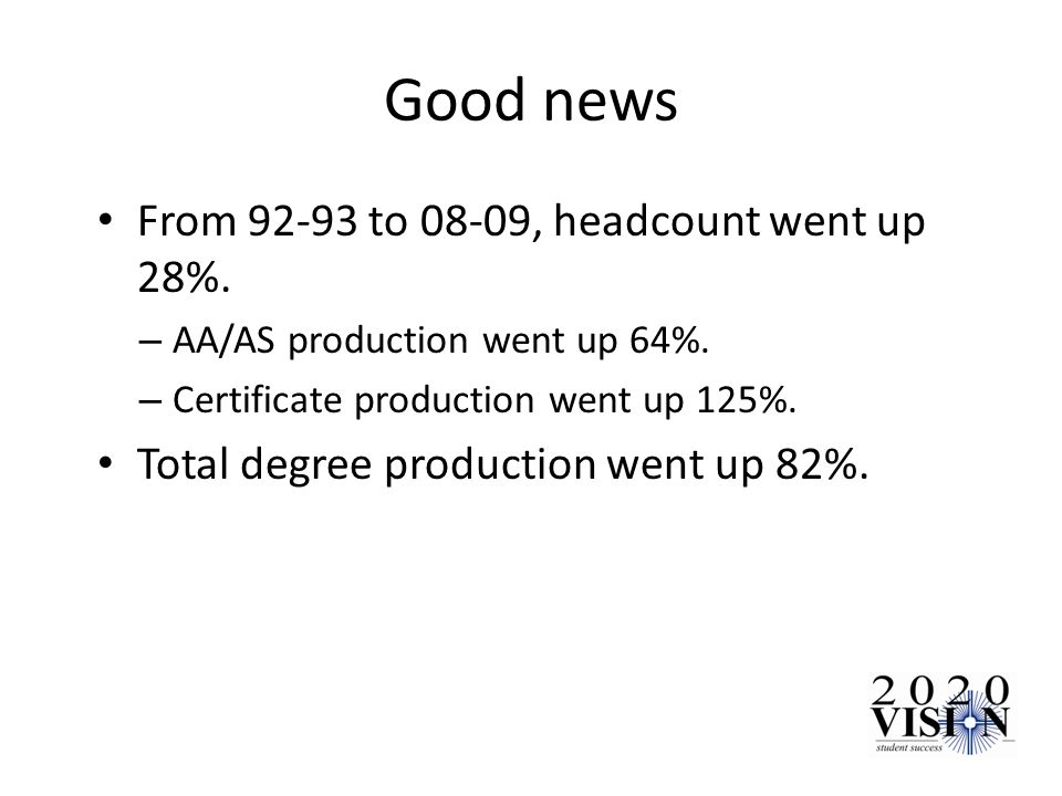 Good news From to 08-09, headcount went up 28%.