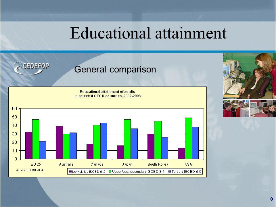 6 Educational attainment General comparison