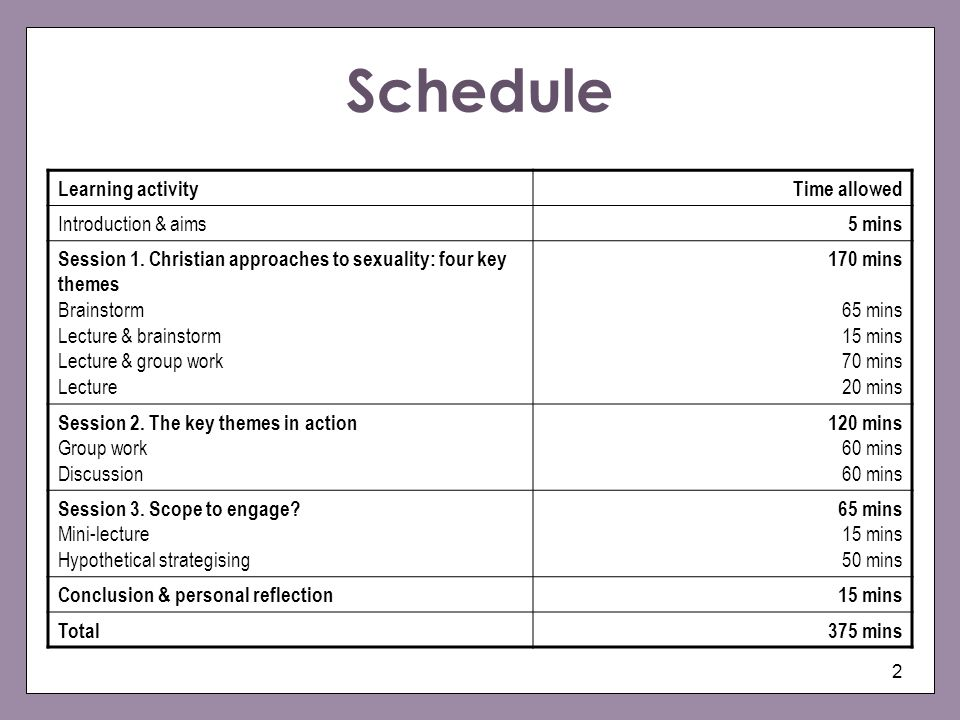 2 Schedule Learning activityTime allowed Introduction & aims 5 mins Session 1. Christian approaches to sexuality: four key themes Brainstorm Lecture &
