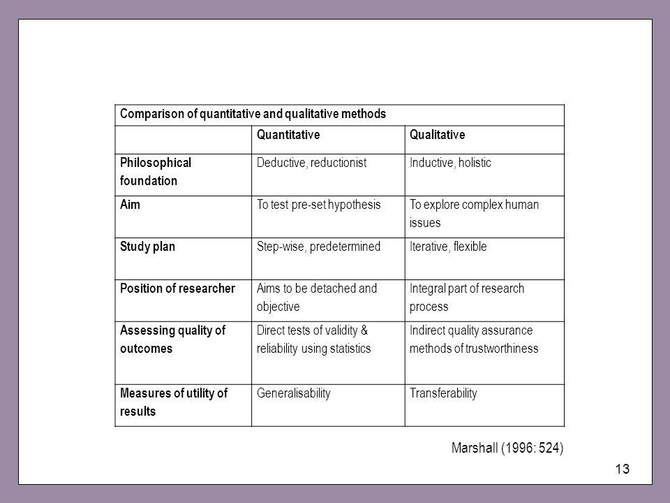 13 Comparison of quantitative and qualitative methods QuantitativeQualitative Philosophical foundation Deductive, reductionistInductive, holistic Aim