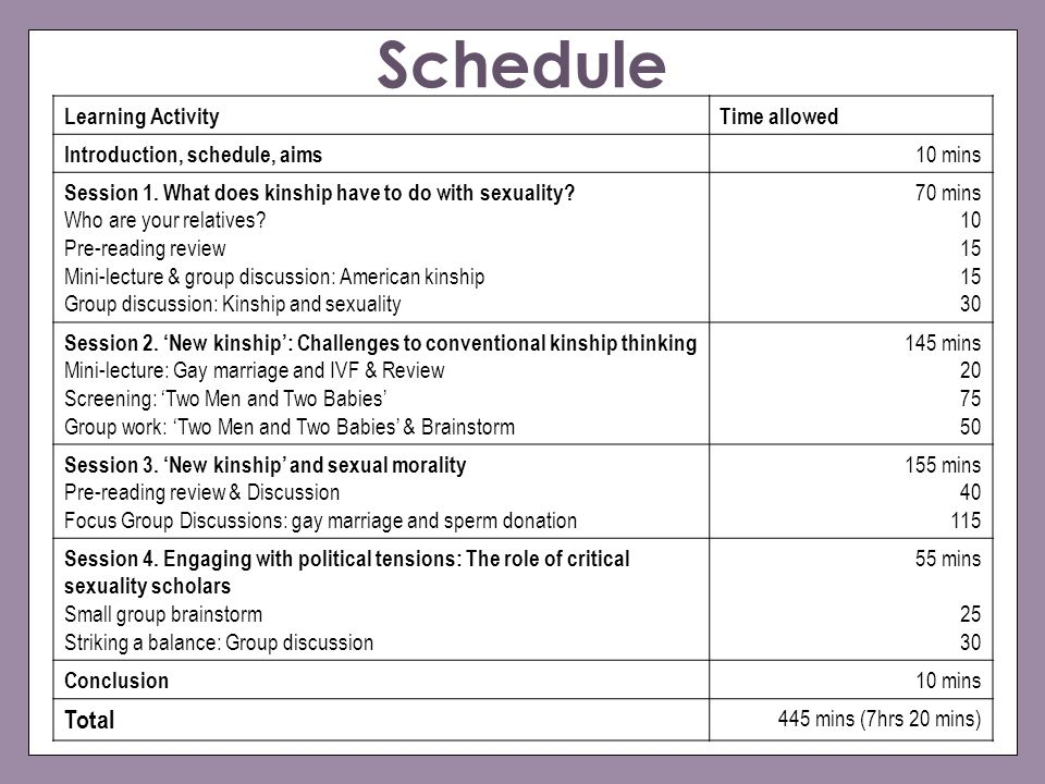 Schedule Learning ActivityTime allowed Introduction, schedule, aims 10 mins Session 1. What does kinship have to do with sexuality? Who are your relat