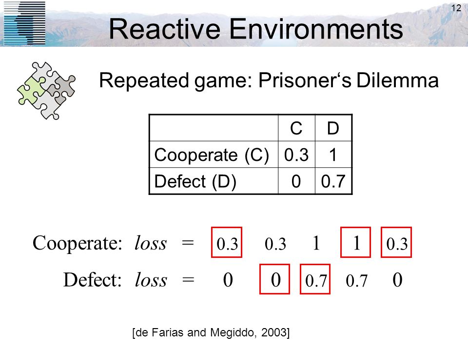 12 Reactive Environments Repeated game: Prisoners Dilemma CD Cooperate (C)0.31 Defect (D)00.7 [de Farias and Megiddo, 2003] Cooperate: loss = Defect:
