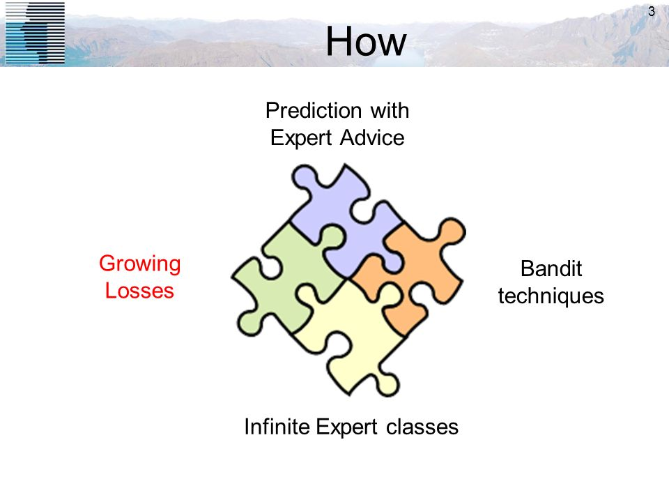 3 How Prediction with Expert Advice Bandit techniques Infinite Expert classes Growing Losses