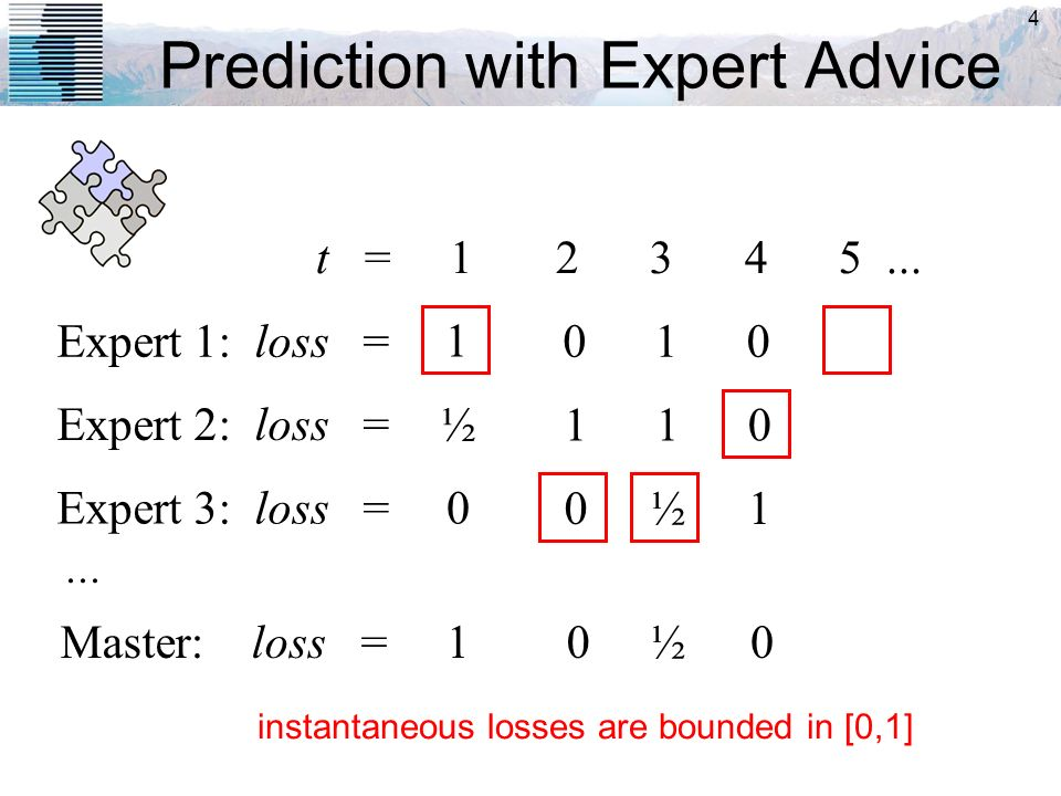 4 Prediction with Expert Advice t = 1 2 3 4 5... Expert 1: loss = Expert 2: loss = Expert 3: loss =... Master: loss = 1 ½ 0 1 0 1 0 0 1 1 ½ ½ 0 0 1 0