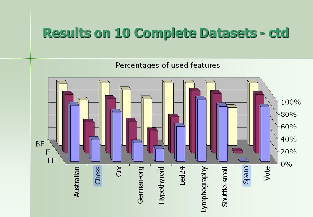 Results on 10 Complete Datasets - ctd