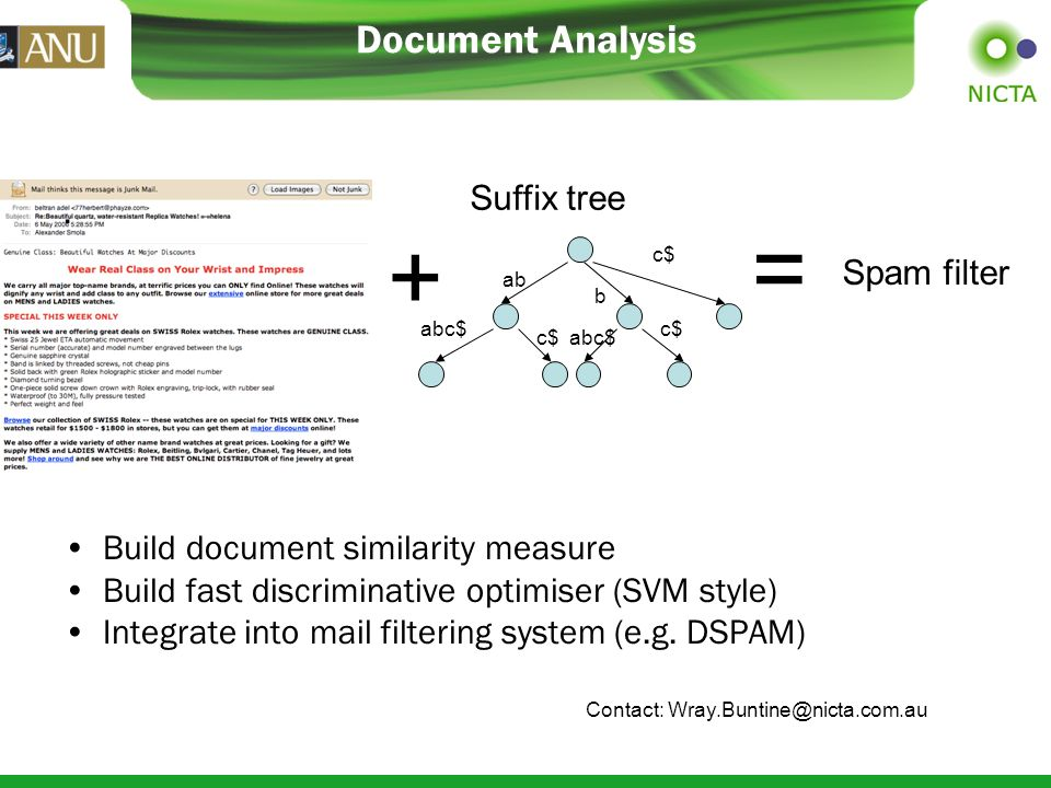 Document Analysis ab c$ b abc$ +.