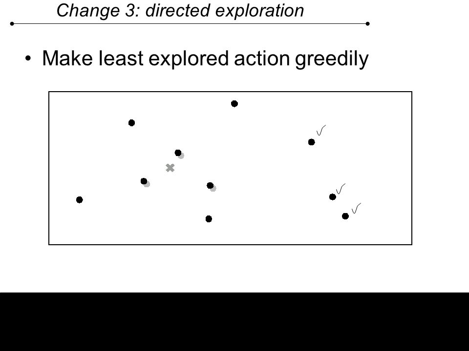 Make least explored action greedily Change 3: directed exploration