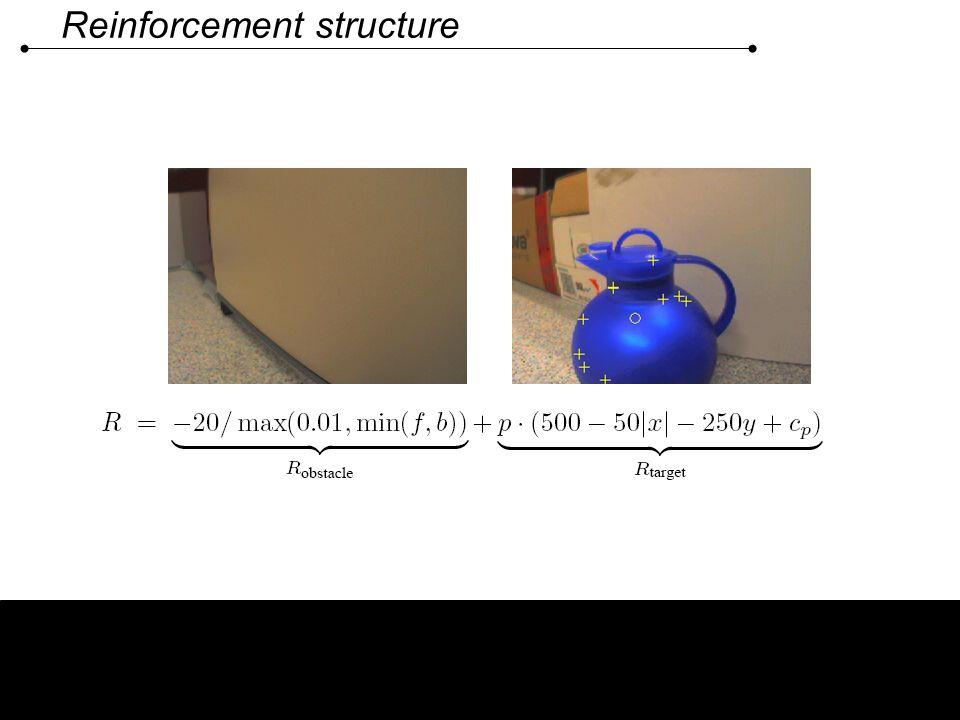 Reinforcement structure