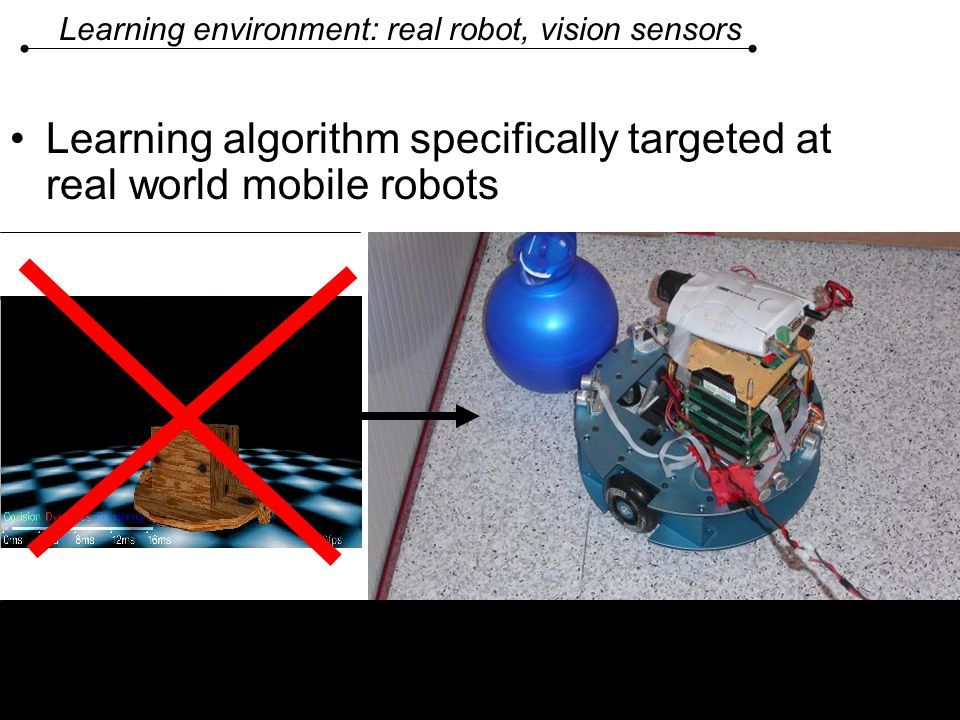Learning environment: real robot, vision sensors Learning algorithm specifically targeted at real world mobile robots