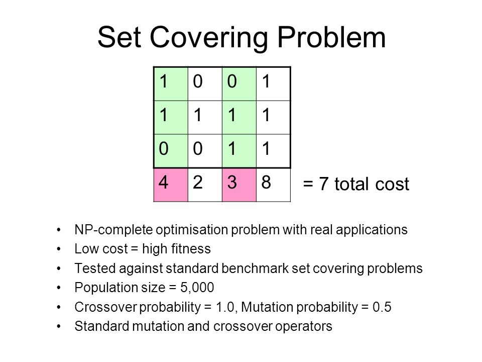 Set Covering Problem NP-complete optimisation problem with real applications Low cost = high fitness Tested against standard benchmark set covering pr