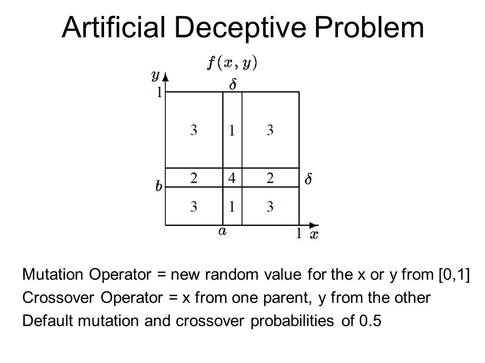 Artificial Deceptive Problem Mutation Operator = new random value for the x or y from [0,1] Crossover Operator = x from one parent, y from the other D
