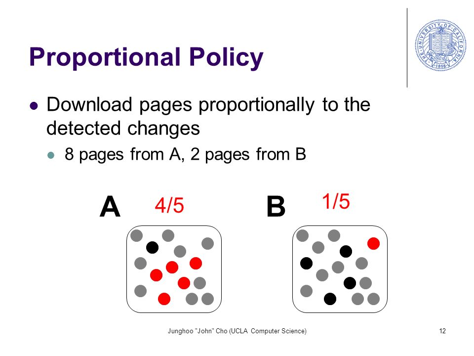 Junghoo John Cho (UCLA Computer Science)12 Proportional Policy Download pages proportionally to the detected changes 8 pages from A, 2 pages from B 4/5 1/5 AB