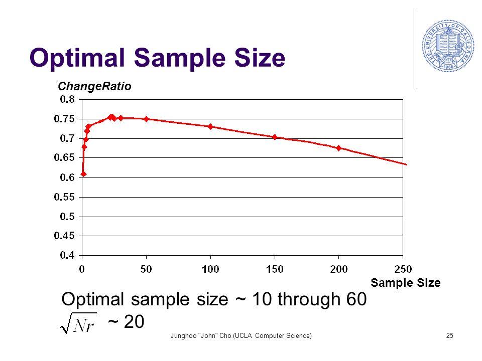 Junghoo John Cho (UCLA Computer Science)25 Optimal Sample Size Optimal sample size ~ 10 through 60 ~ 20 ChangeRatio Sample Size